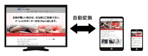 P-webⅡはアクセスした機器に合わせたデザインで自動的に表示されます。